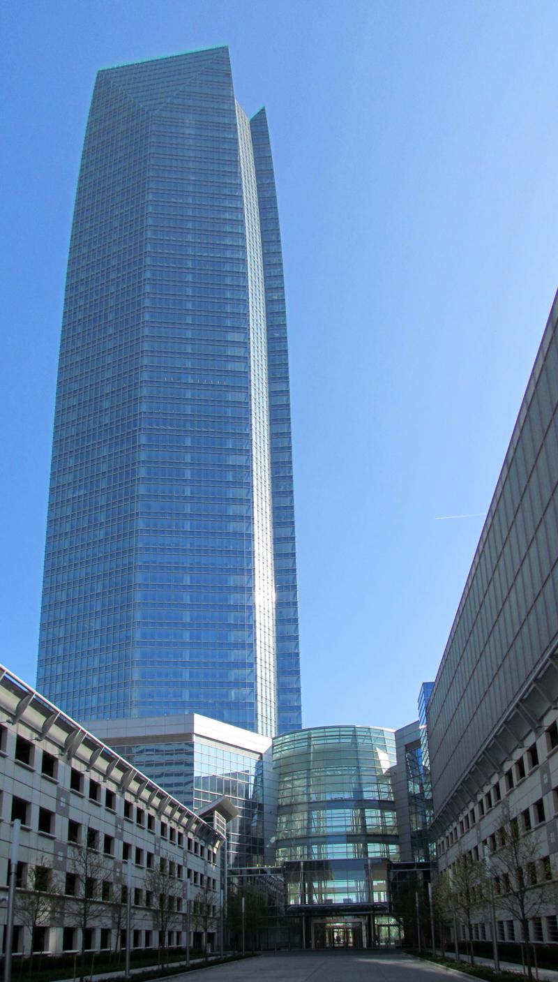 Top  Companies In Kansas City